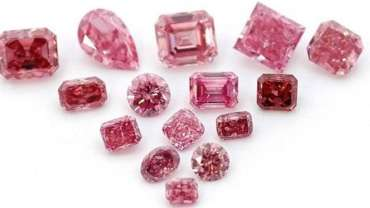 Buying Gemstones as Investments